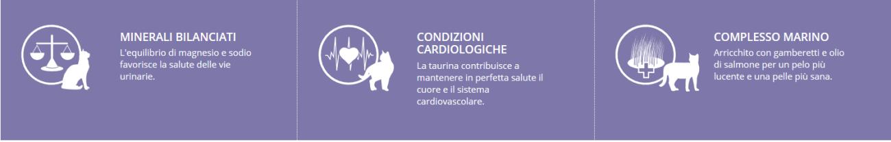 Iconografica uso STERILESD alimento per gatti sterilizzati